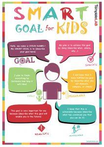 Giúp các bé đặt mục tiêu học tập