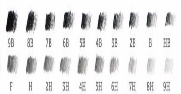 ý nghĩa của những chữ số trên thân bút chì
